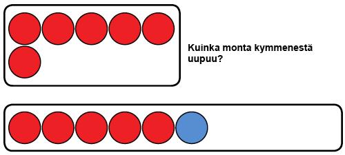 kymppi_uupuu