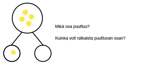 osat-kokonainen_lukumaarat