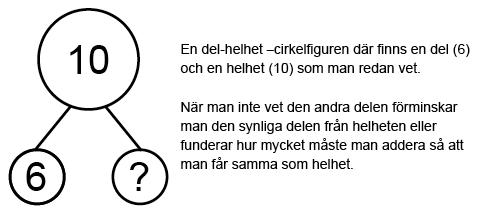 10-tal