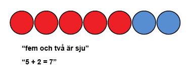 5+tal
