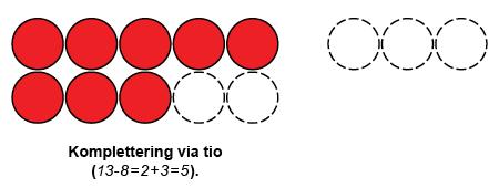 Addition-subtraktion sambandet C