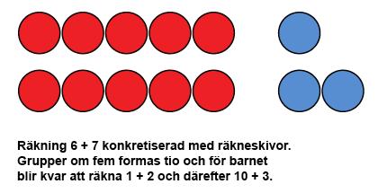 Räkningar 5-9